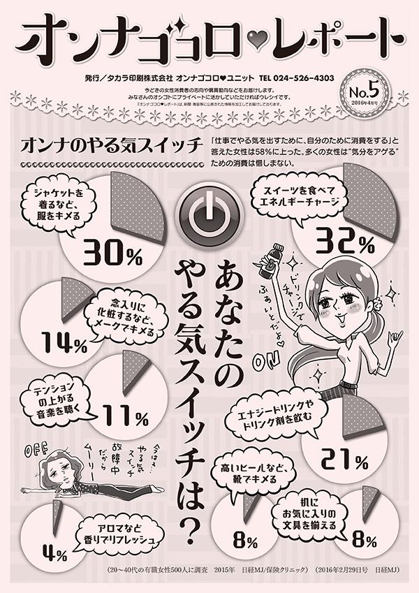 オンナゴコロレポートNo.5