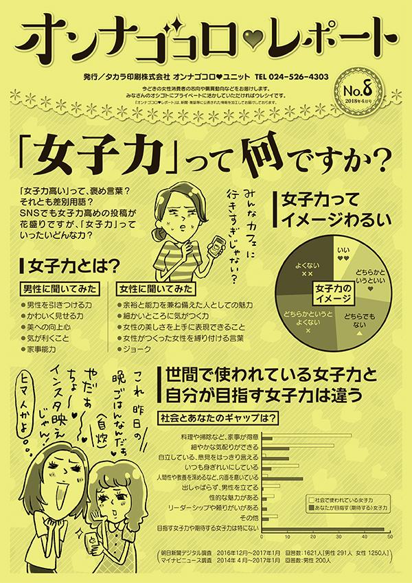 オンナゴコロレポートNo.8