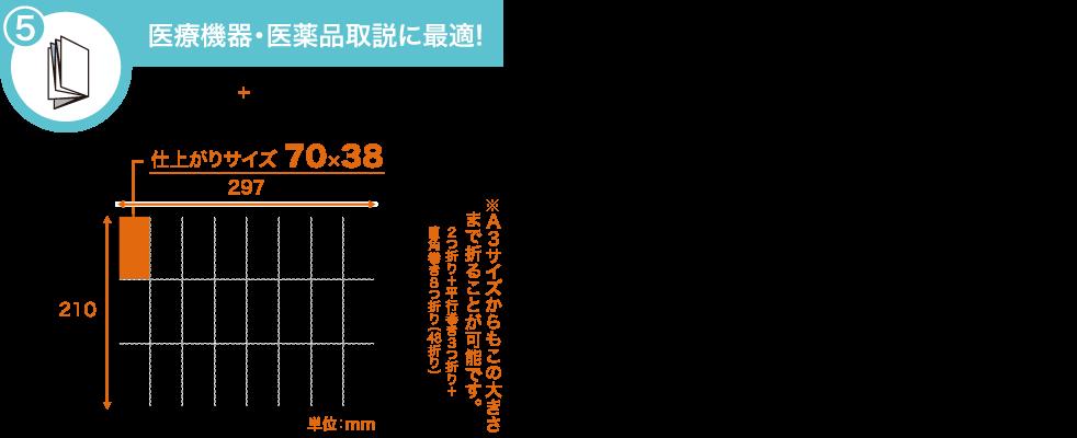 医療機器・医薬品取説に最適!巻き3つ折り+直角巻き8つ折り(24折り)